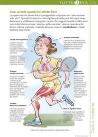 salute della donna